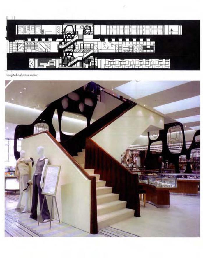 Top-Shops-4